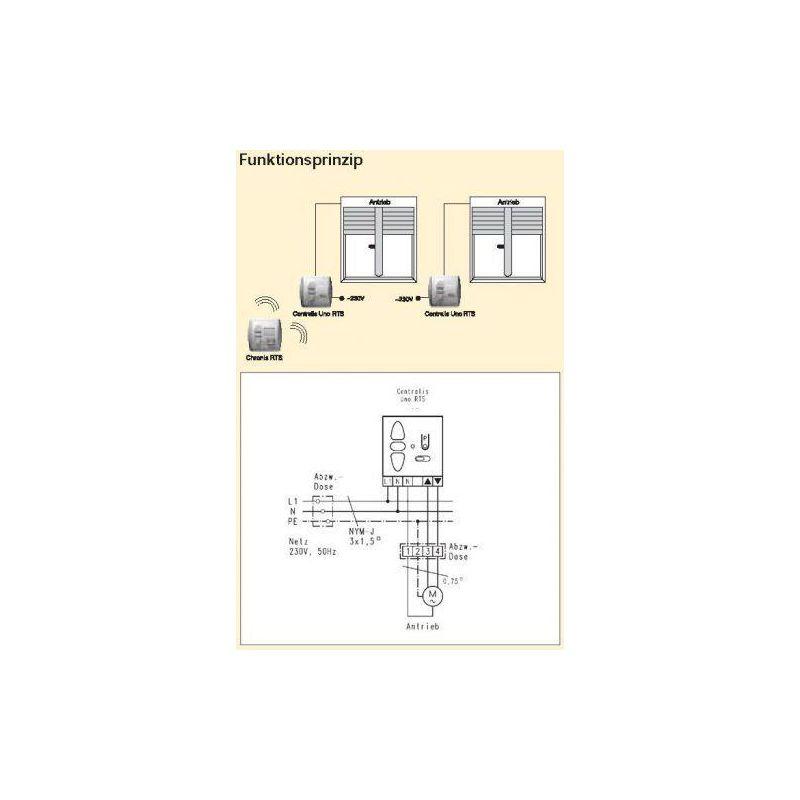 somfy centralis uno rts 105 50 antriebe und steuerungen f r. Black Bedroom Furniture Sets. Home Design Ideas