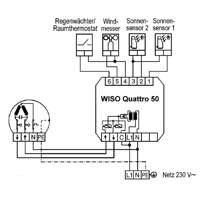 Vestamatic Wiso Quattro 50 Steuerger T Markisensteuerung