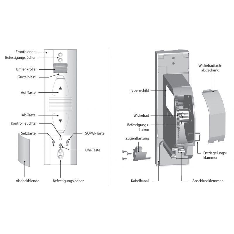 elektrischer rollladen gurtwickler elektrischer rollladen. Black Bedroom Furniture Sets. Home Design Ideas
