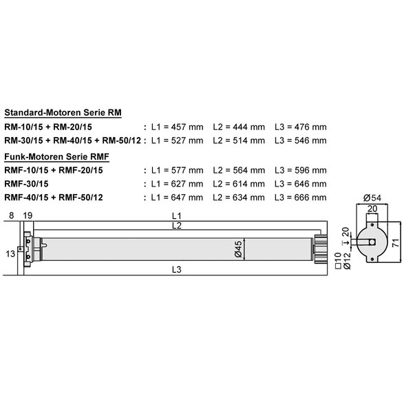 20 Nm Rolladenmotor Rohrmotor Funkmotor Rollladen