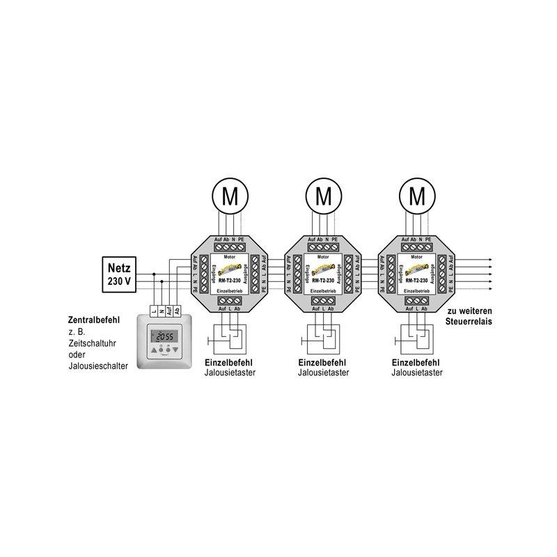 Relais / Trennrelais für 1 od. 2 Antriebe m.Einzelbedienung ...